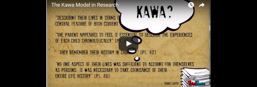 The Kawa Model in Research (Clarissa Sorlie)
