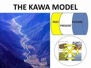 kawa_wholeriver